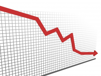 Faturamento das micro e pequenas empresas de SP continua caindo