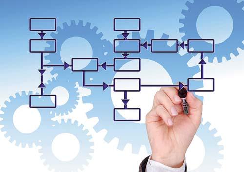 Processos mais simples e acessíveis