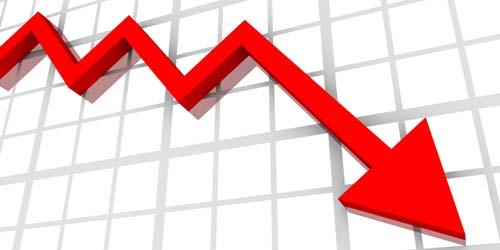 Financiamentos recuam 12% em 2016