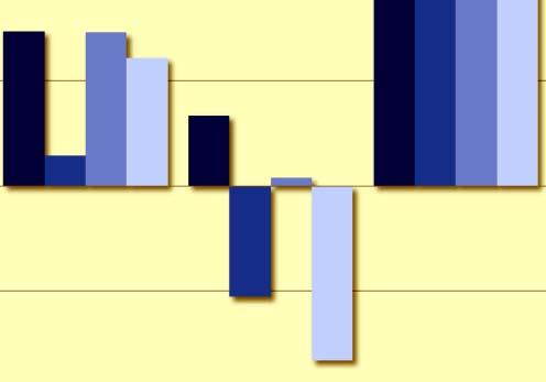 Nível de emprego na indústria paulista recua 0,14% em fevereiro