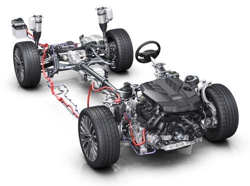 Eletrificação dos carros avança