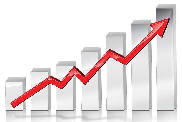 Financiados em SP crescem 23%