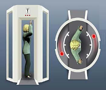 Penitenciárias e CPPs paulistas estão sendo equipadas com scanners corporais