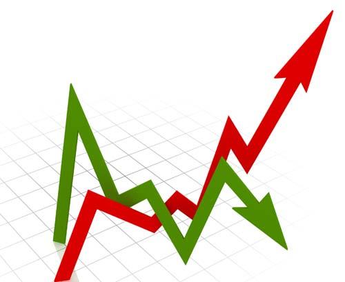 Aumento de 2,2% este ano revela menor desempenho do Dia dos Namorados