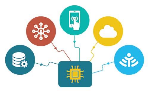 Transformação digital traz inúmeros benefícios para as empresas