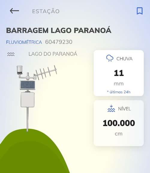ANA lança aplicativo com dados de rios e chuvas em todo o Brasil
