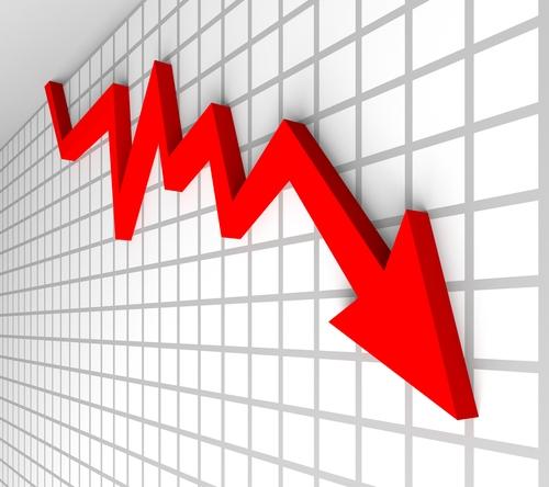 Atividade do comércio registra queda de 1,4% em abril, revela Serasa Experian